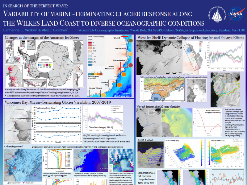 Presentation title page: In Search of the Perfect Wave: Variability of Marine-terminating Glacier Response along the Wilkes Land Coast to Diverse Oceanographic Conditions