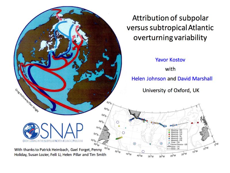 Presentation title page: Attribution of Subtropical Versus Subpolar Atlantic Overturning Variability